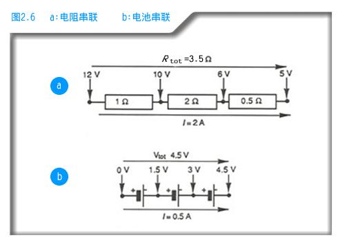 查穿蕊护惑器配电流表接线图