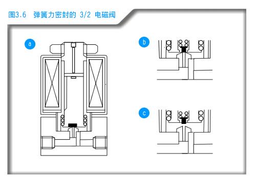 双稳态振荡器驱动led电路图