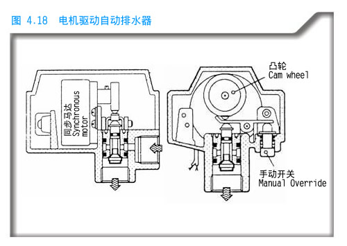 储气罐是钢板焊接制成的压力容器,水准或垂直地直接安装在