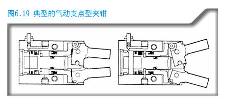 气缸自动控制电路